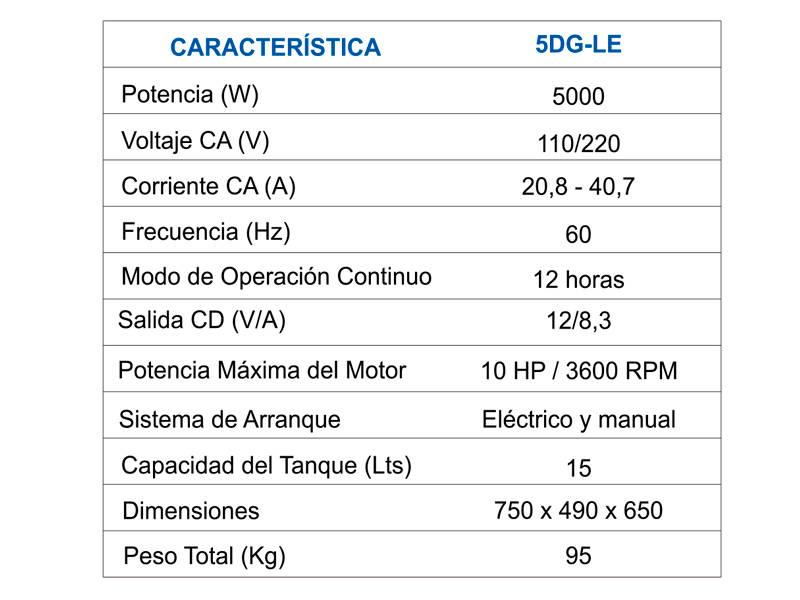 Generador <br/>Diesel