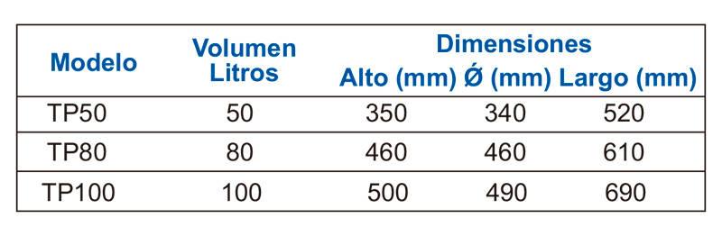 Tanques presurizados horizontales y verticales